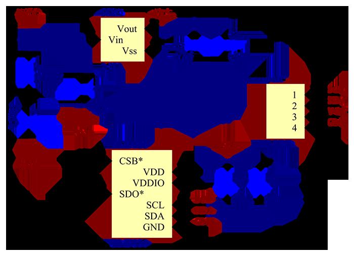 barometer bmp180 module wikibmp180 q png
