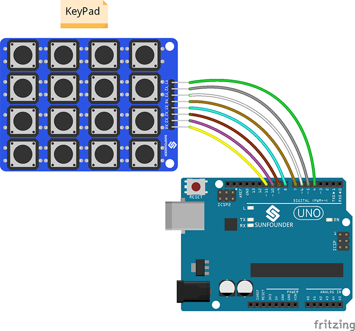 Arduino keyboard library download
