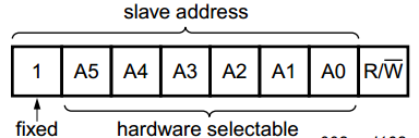 PCA9685 16-Channel 12 Bit I2C Bus PWM Driver - Wiki