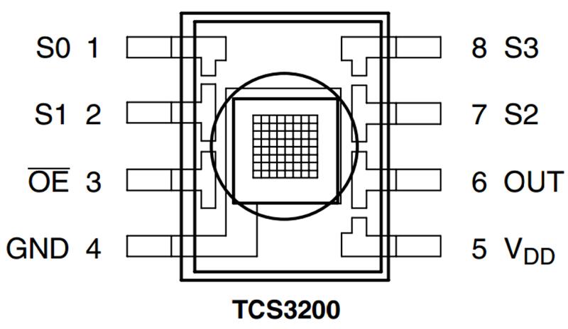 color sensor module