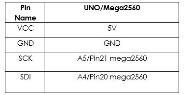 BMP280 Pressure Sensor Module - Wiki