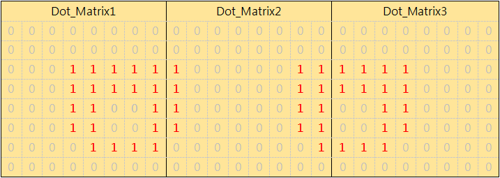 24x8 LED Dot Matrix Module - Emo - Wiki