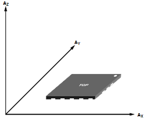 Digital Accelerometer ADXL345 Module - Wiki