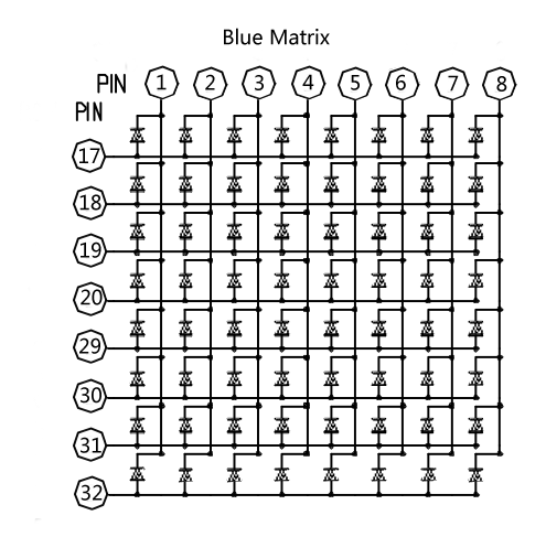 File:Blue matrix.png