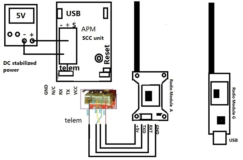 3dr radio telemetry module