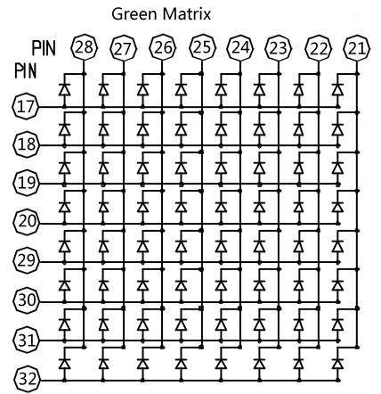 Green Matrix.png